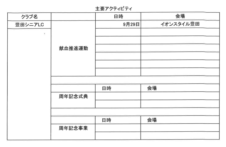 11準備四献会議資料 豊田シニアLC主要アクティビティ1