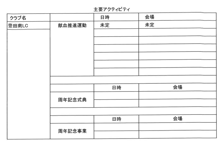 06準備四献会議資料 豊田南LC主要アクティビティ1