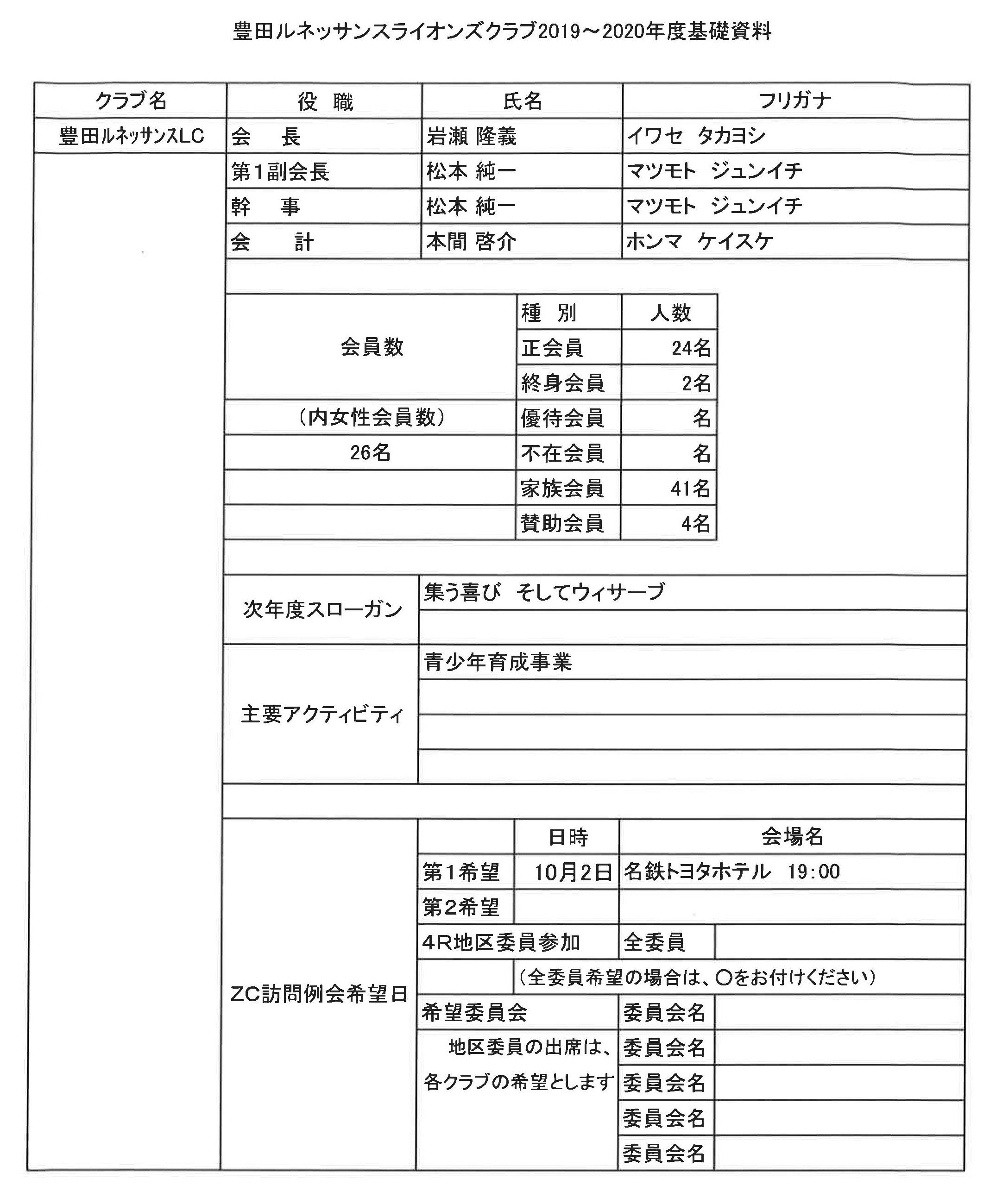 31準備ゾーン会議 豊田ルネッサンスLC今年度資料1