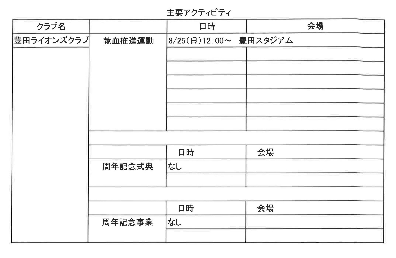 22準備ゾーン会議 豊田LC今年度資料1