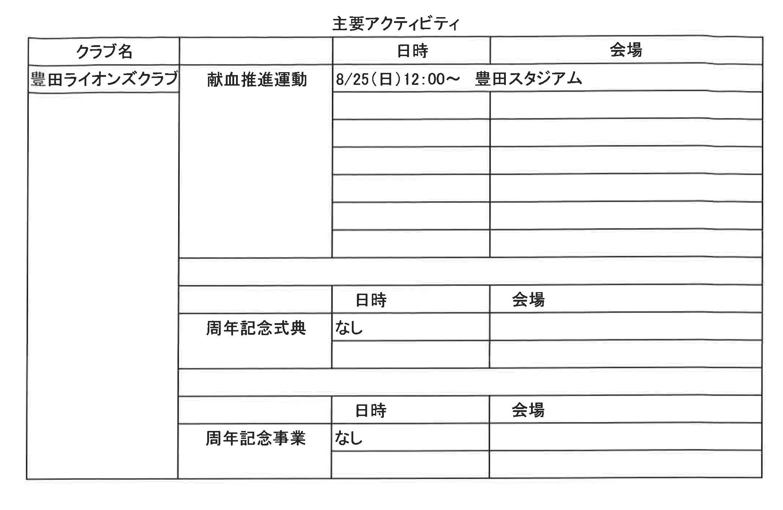 04準備四献会議資料 豊田LC主要アクティビティ1