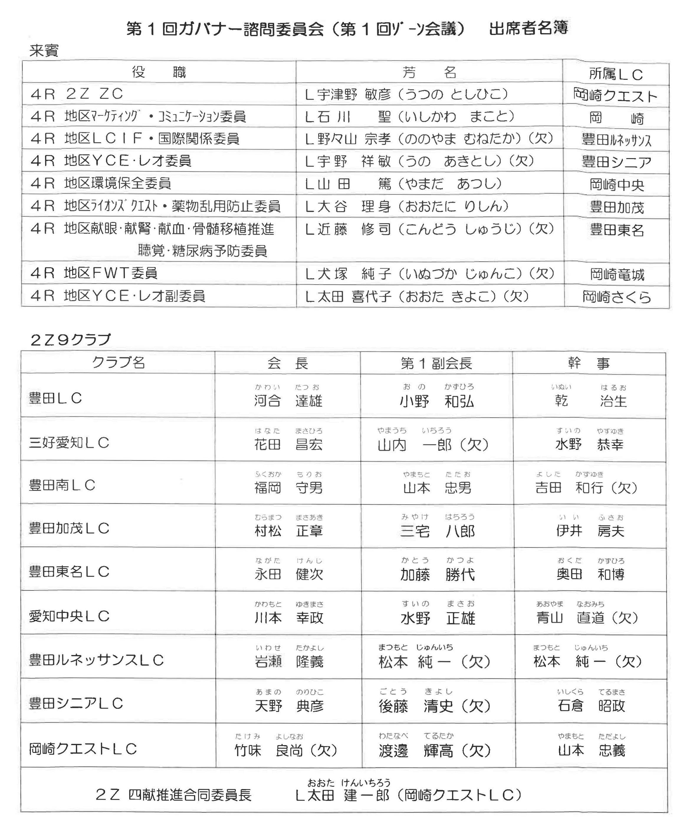 03第1回G諮問委員会Z会議 出席者名簿1