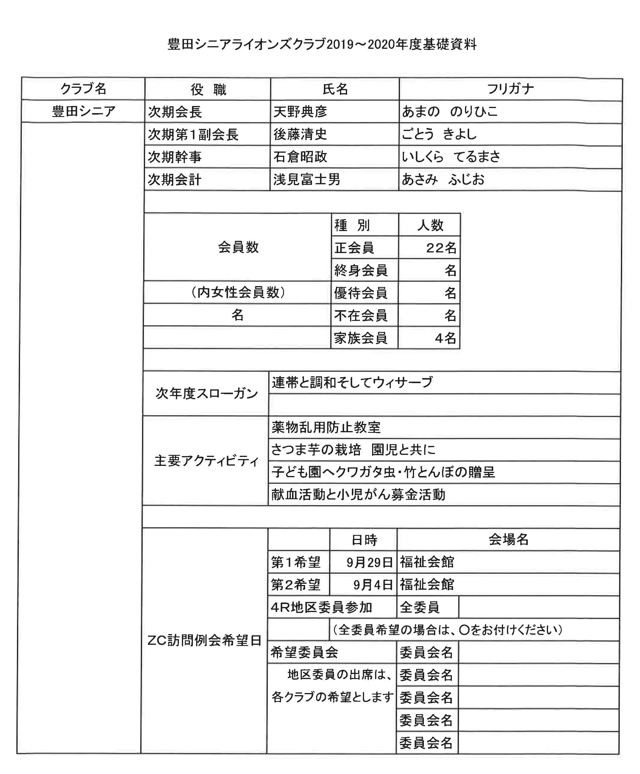 33準備ゾーン会議 豊田シニアLC今年度資料1