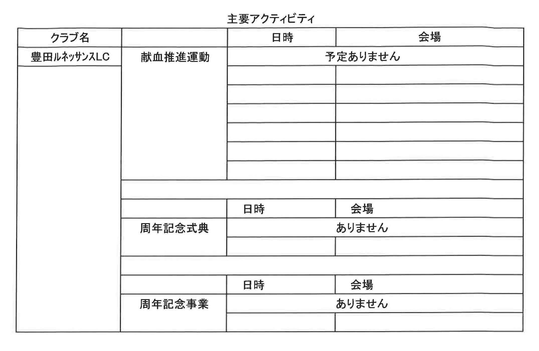 32準備ゾーン会議 豊田ルネッサンスLC今年度資料1