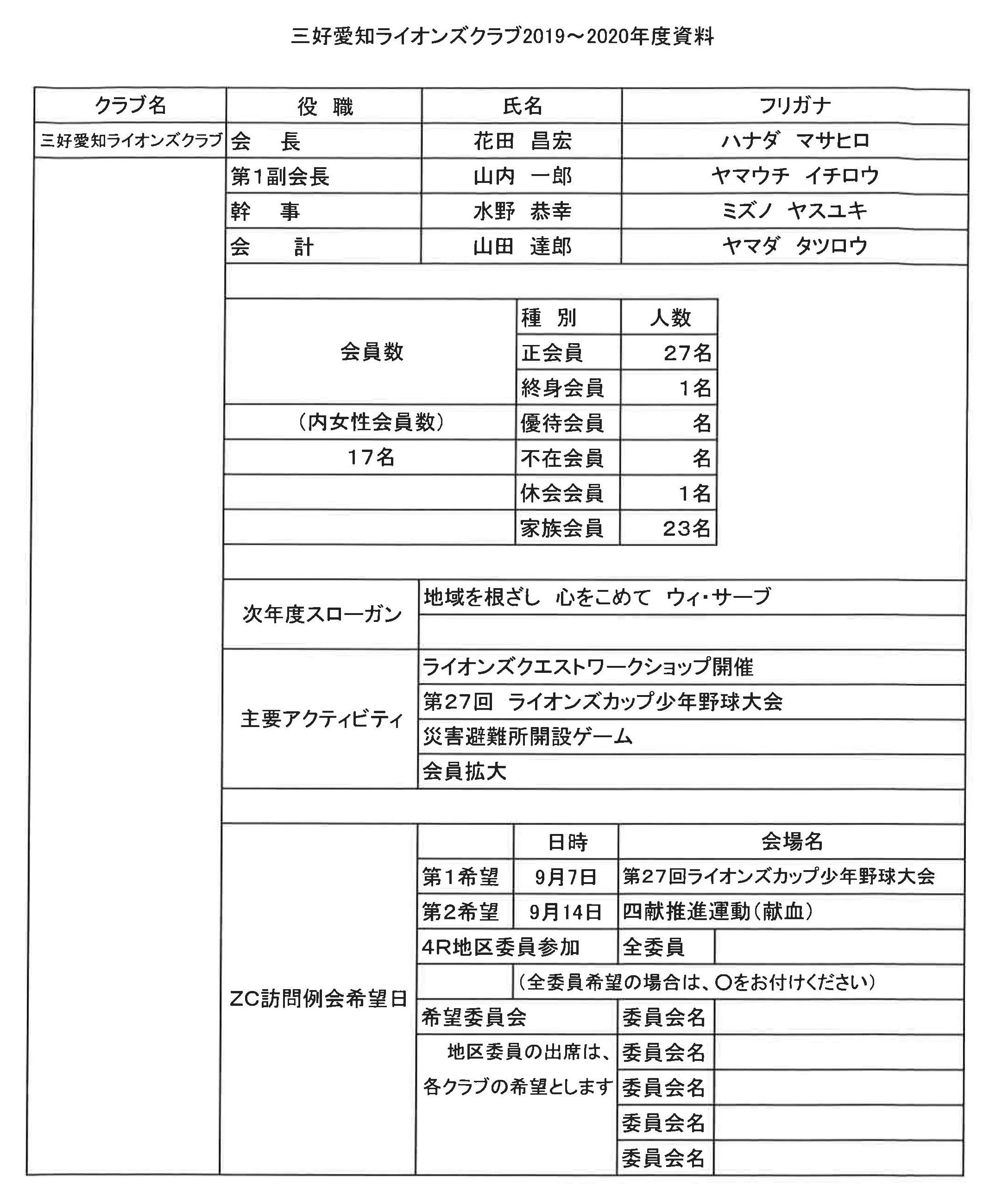 23準備ゾーン会議 三好愛知LC今年度資料1