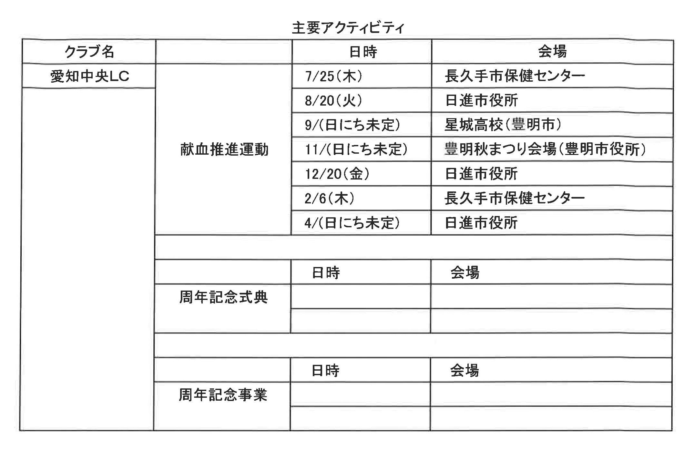 30準備ゾーン会議 愛知中央LC今年度資料1