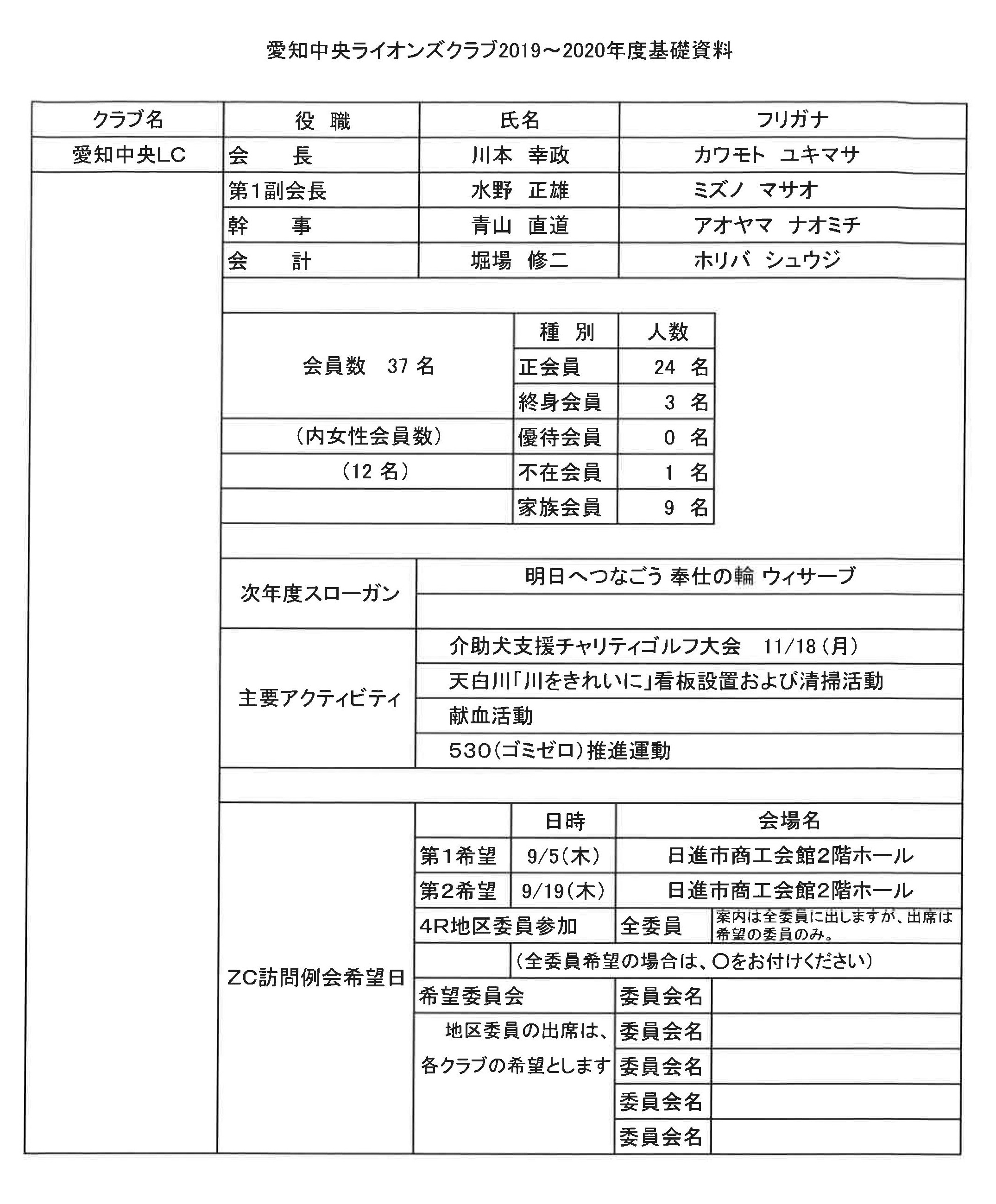 29C準備ゾーン会議 愛知中央LC今年度資料1