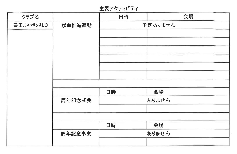 10準備四献会議資料 豊田ルネッサンスLC主要アクティビティ1