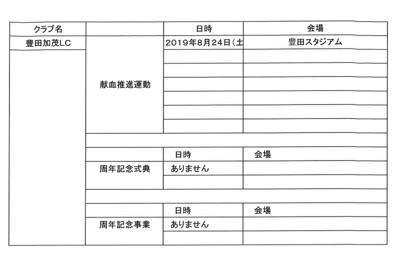 07準備四献会議資料 豊田加茂LC主要アクティビティ1