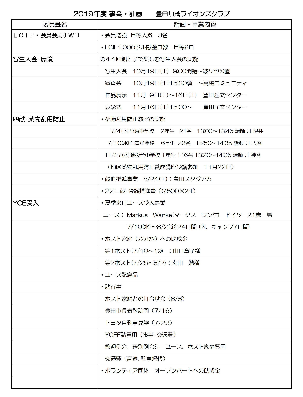 4豊田加茂LC事業一覧 (1)1