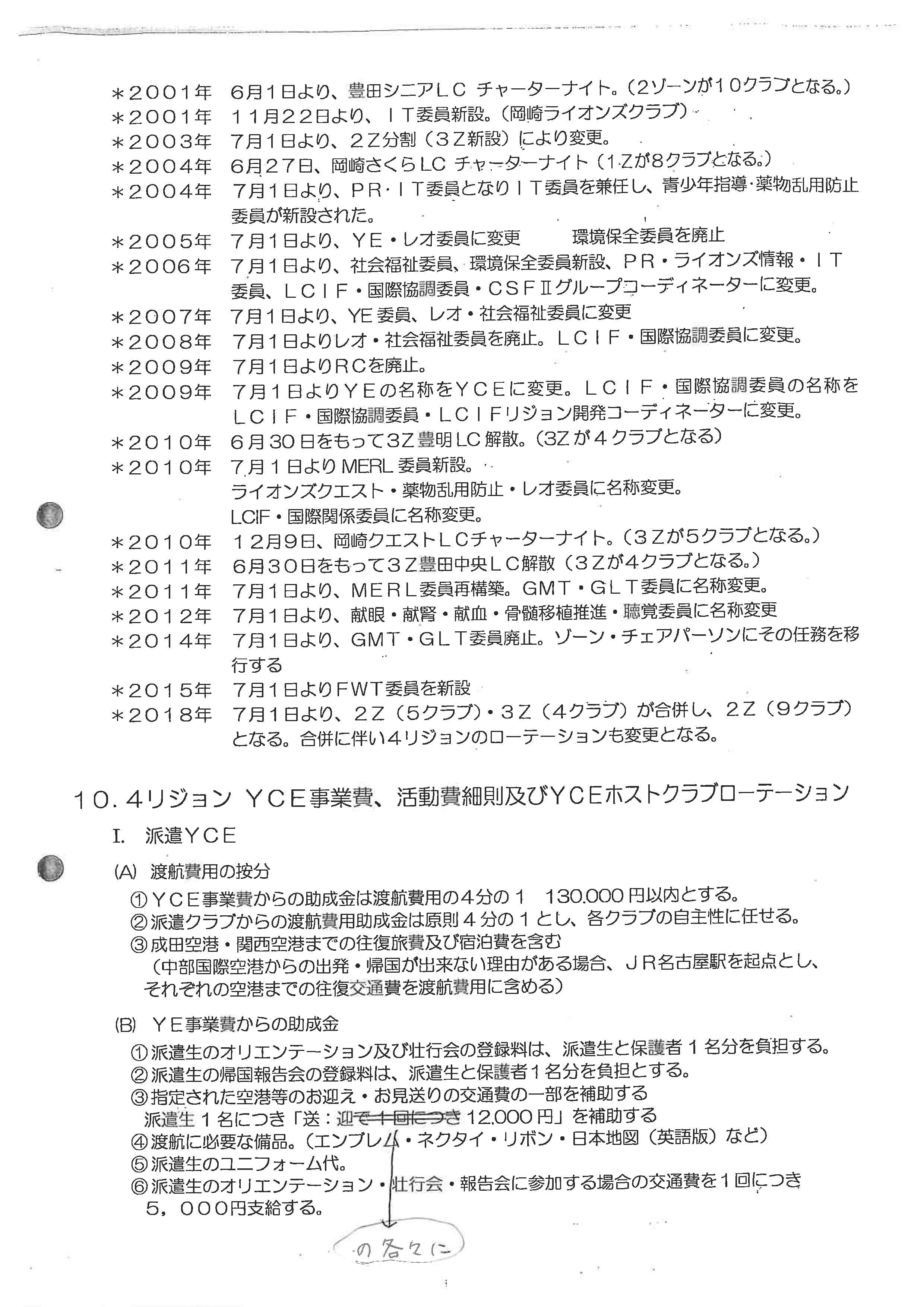 19準備ゾーン会議4R YCE事業費 活動費細則 ホストクラブローテーション1