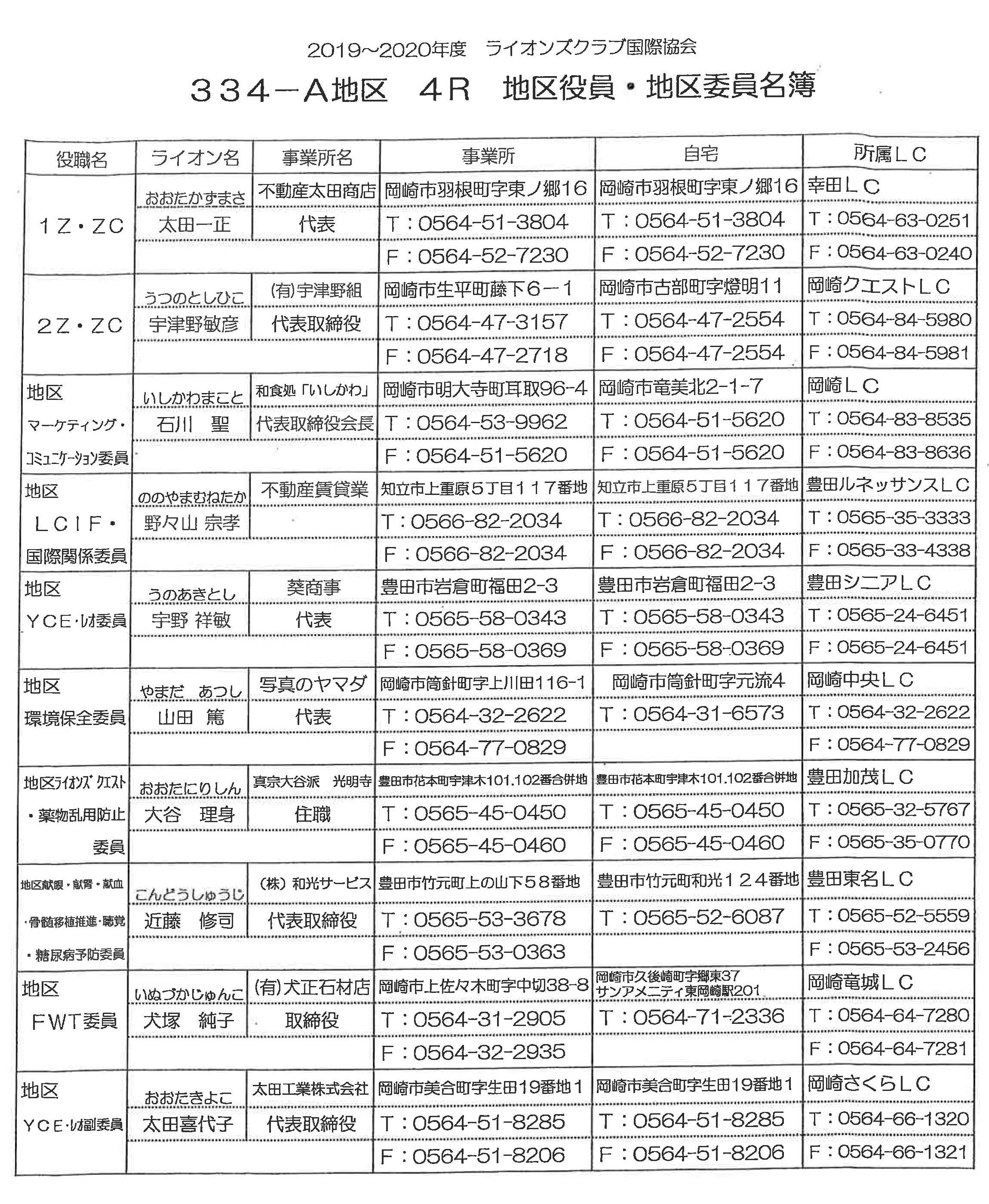 18準備四献会議資料334A地区 4R 地区役員 地区委員名簿1