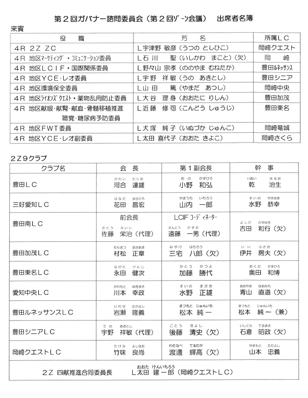 03第2回G諮問委員会Z会議 出席者名簿1