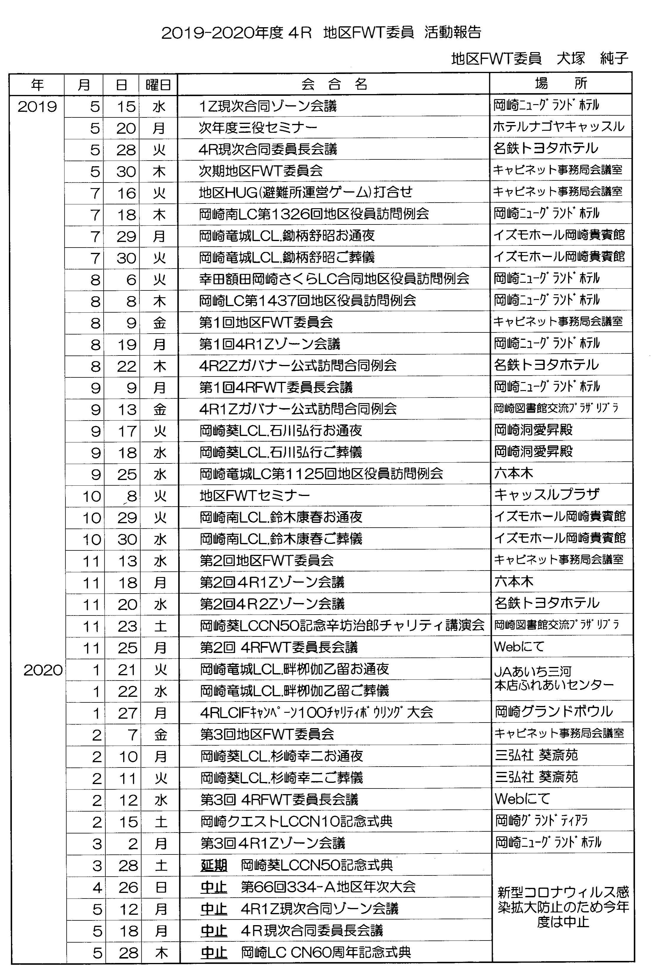 01現次合同資料-P24-add