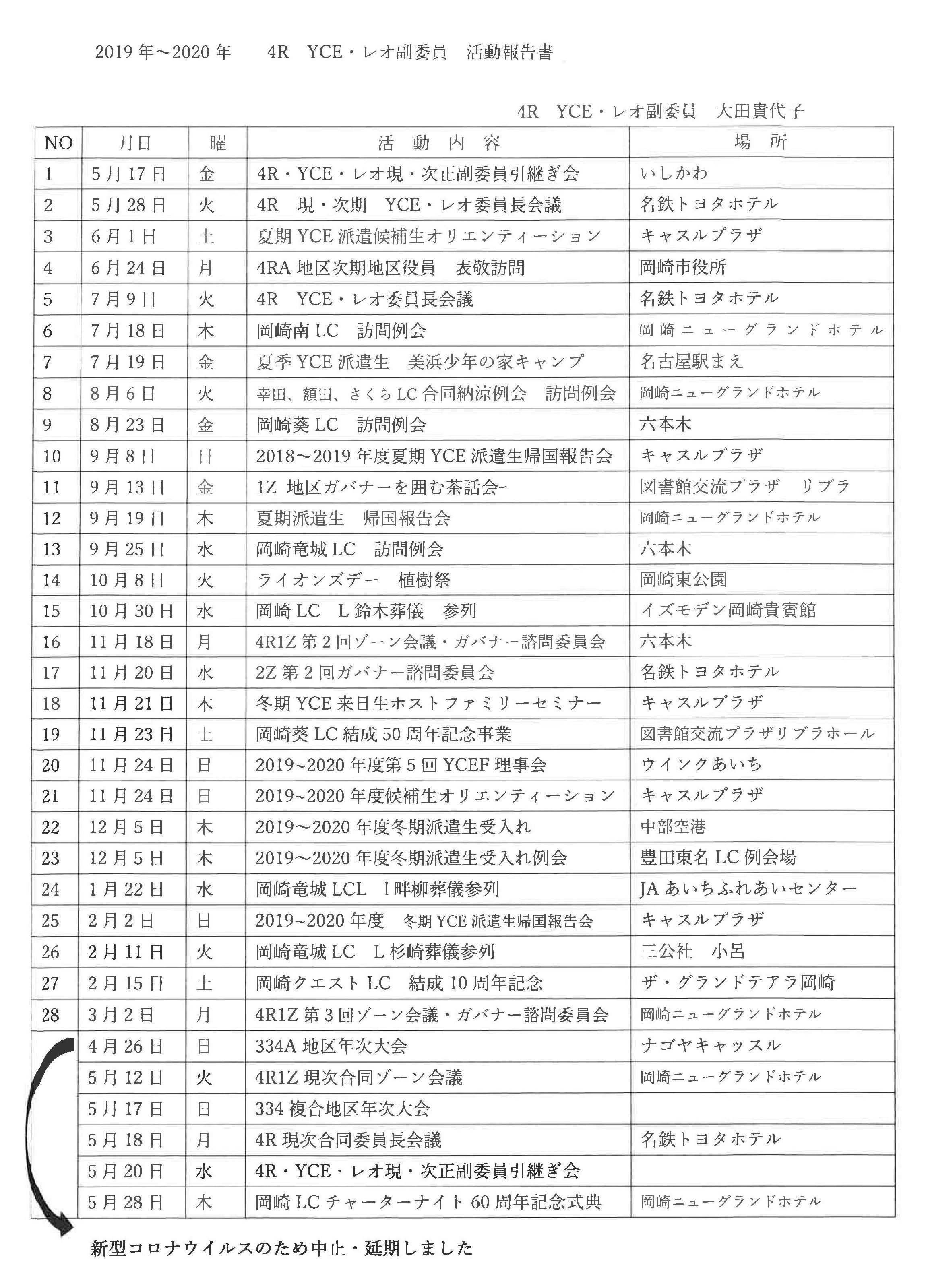 01現次合同資料-P26