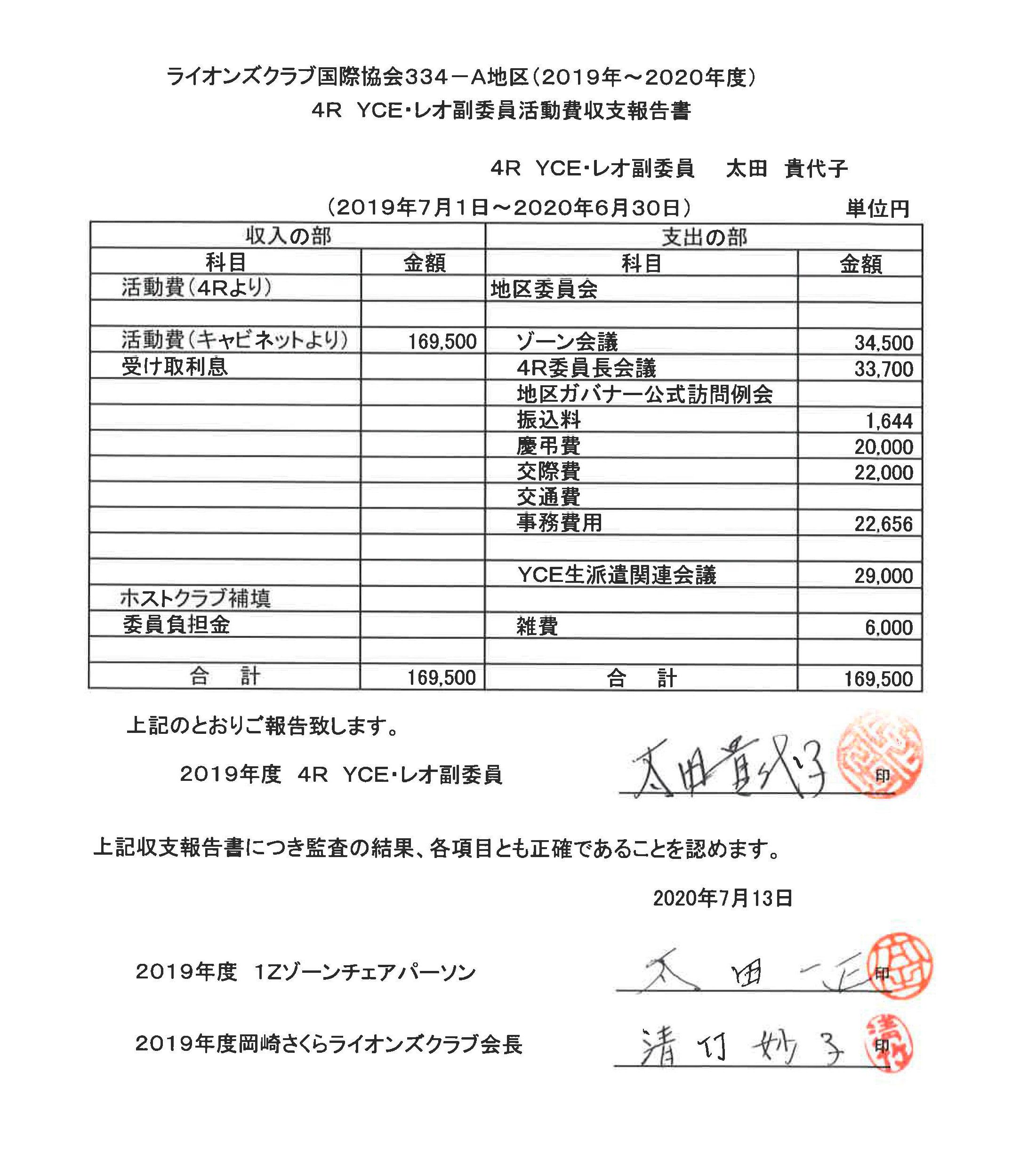 33 4R YCE・レオ副委員活動費収支報告書