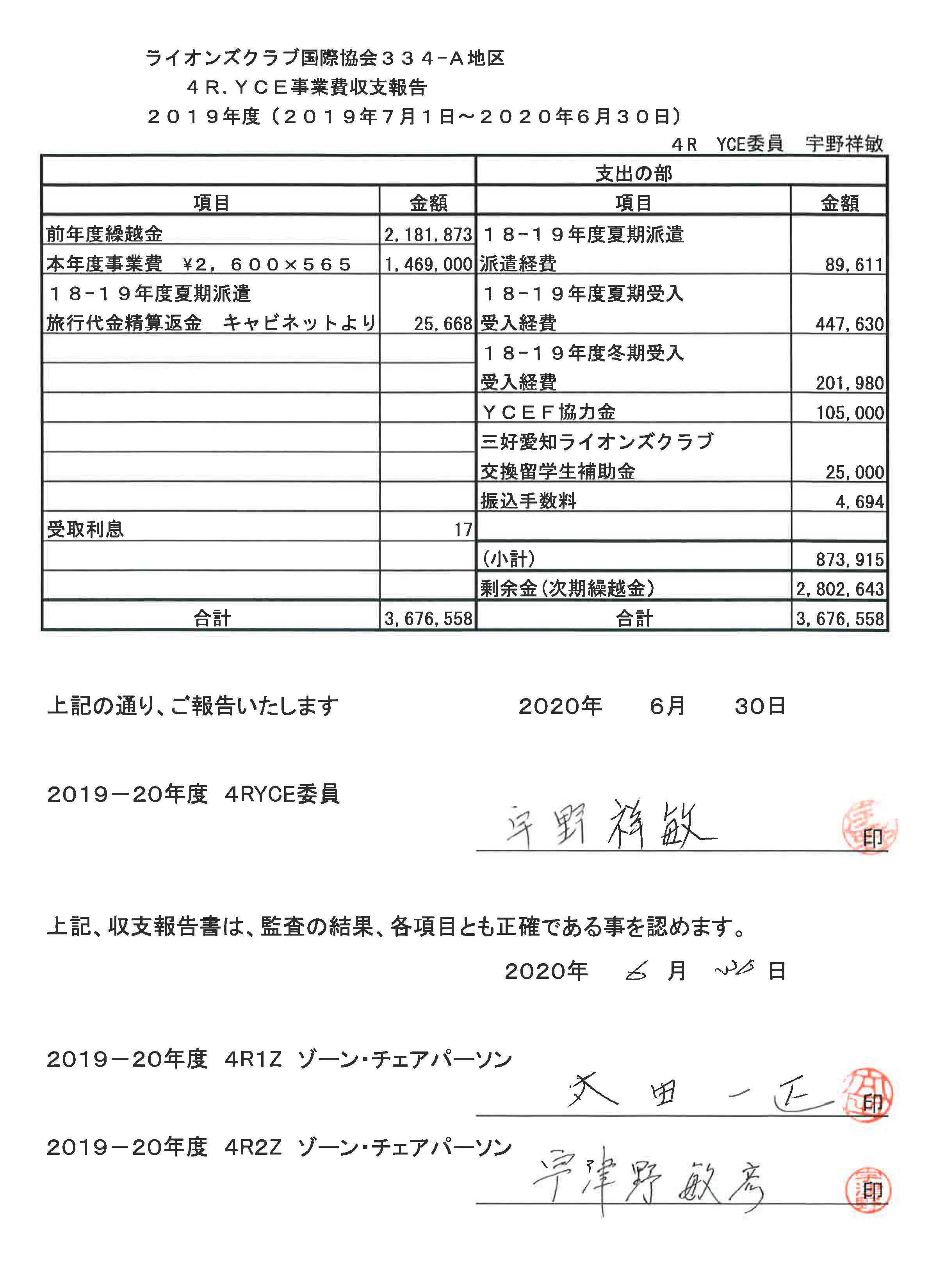 23 4R.YCE事業費収支報告
