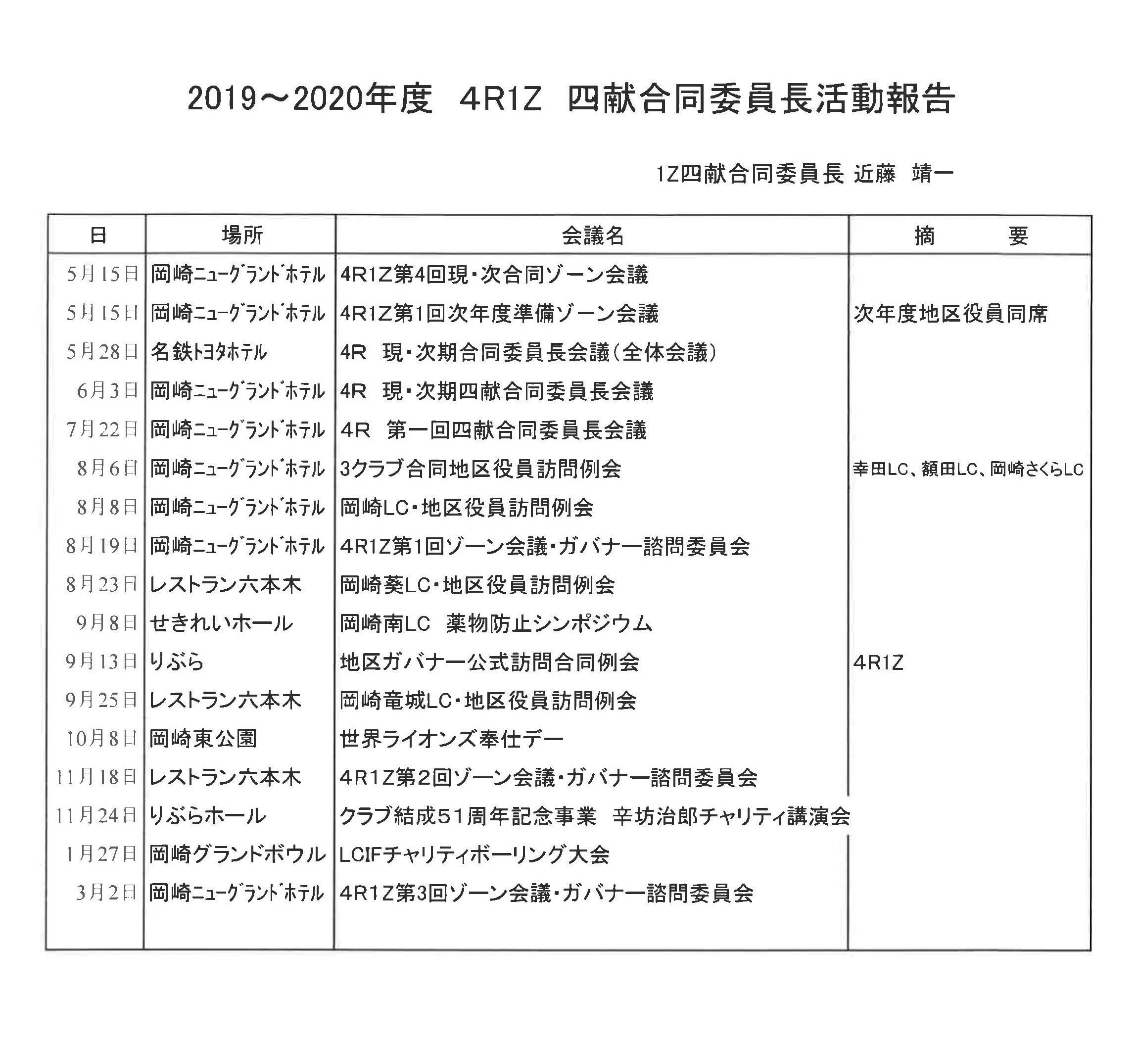 10 4R1Z四献合同委員長活動報告