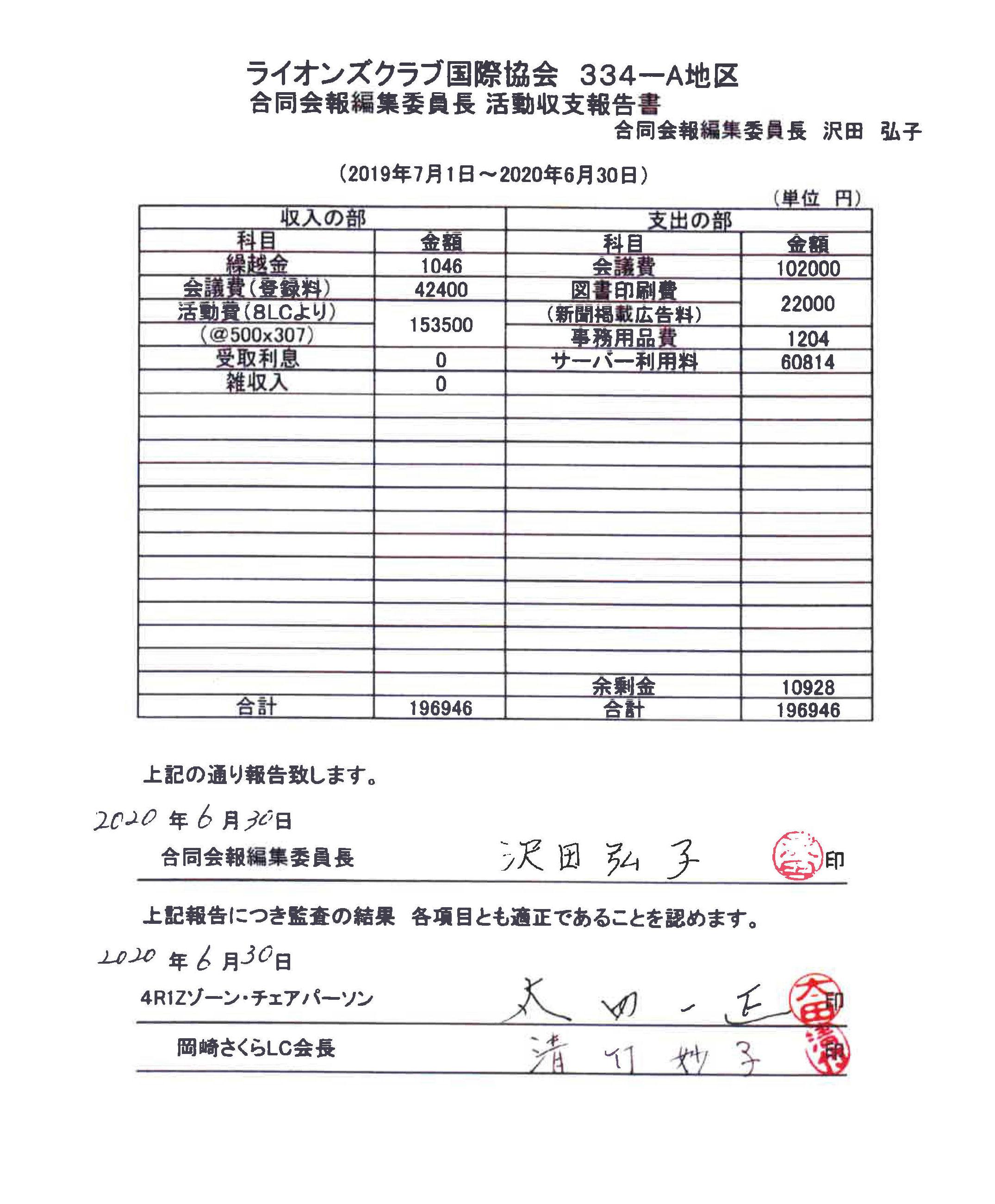 07 4R1Z合同会報編集委員長活動収支報告書