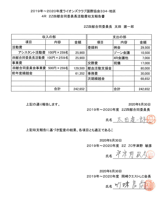 15 4R2Z四献合同委員長活動収支報告書