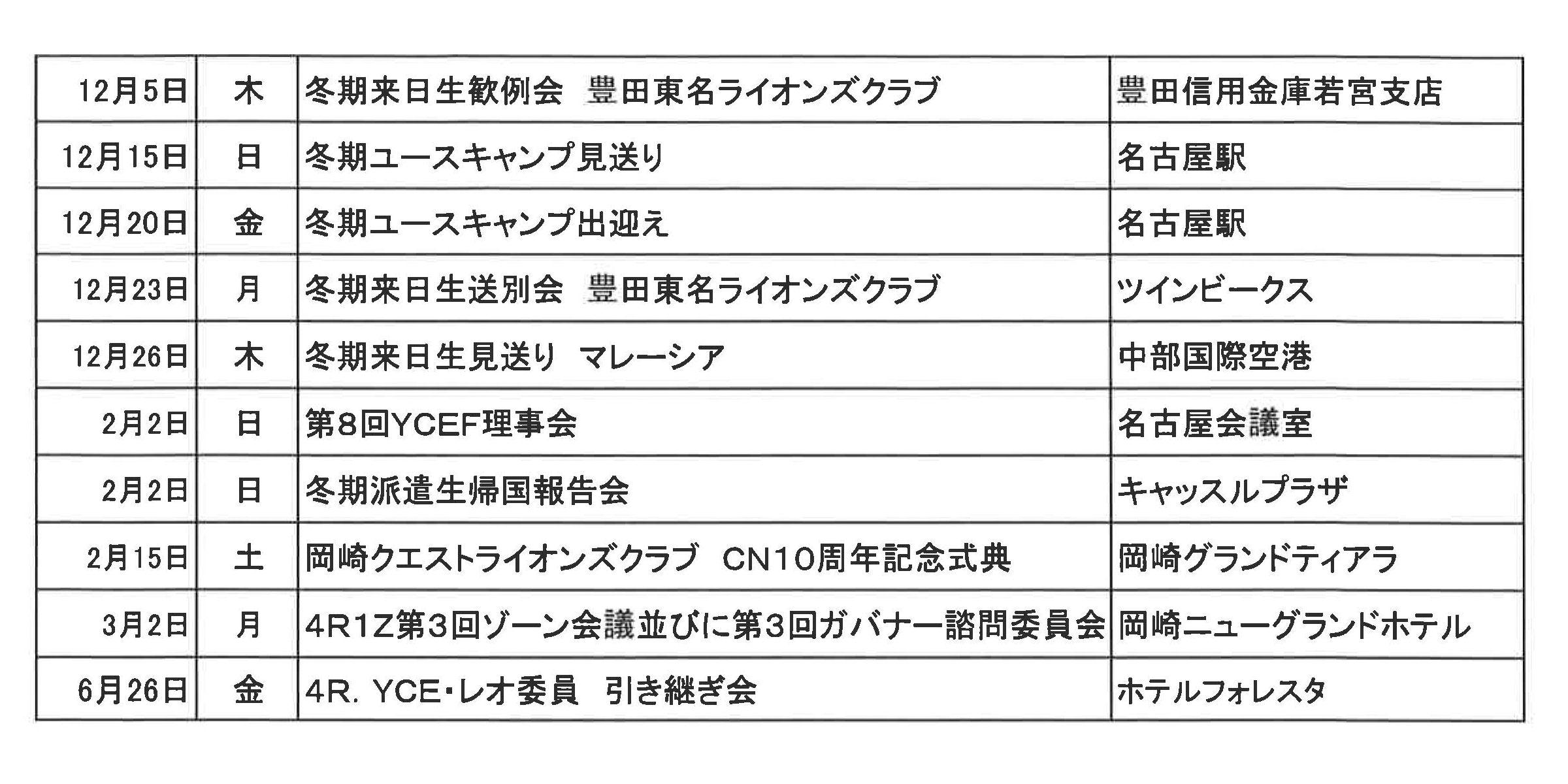 22 4R YCE・レオ委員活動報告書2
