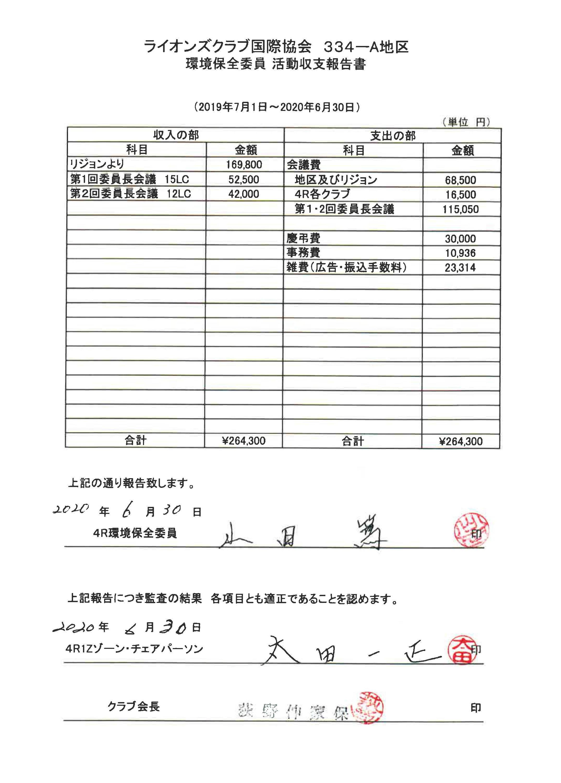 25 4R環境保全委員活動収支報告書