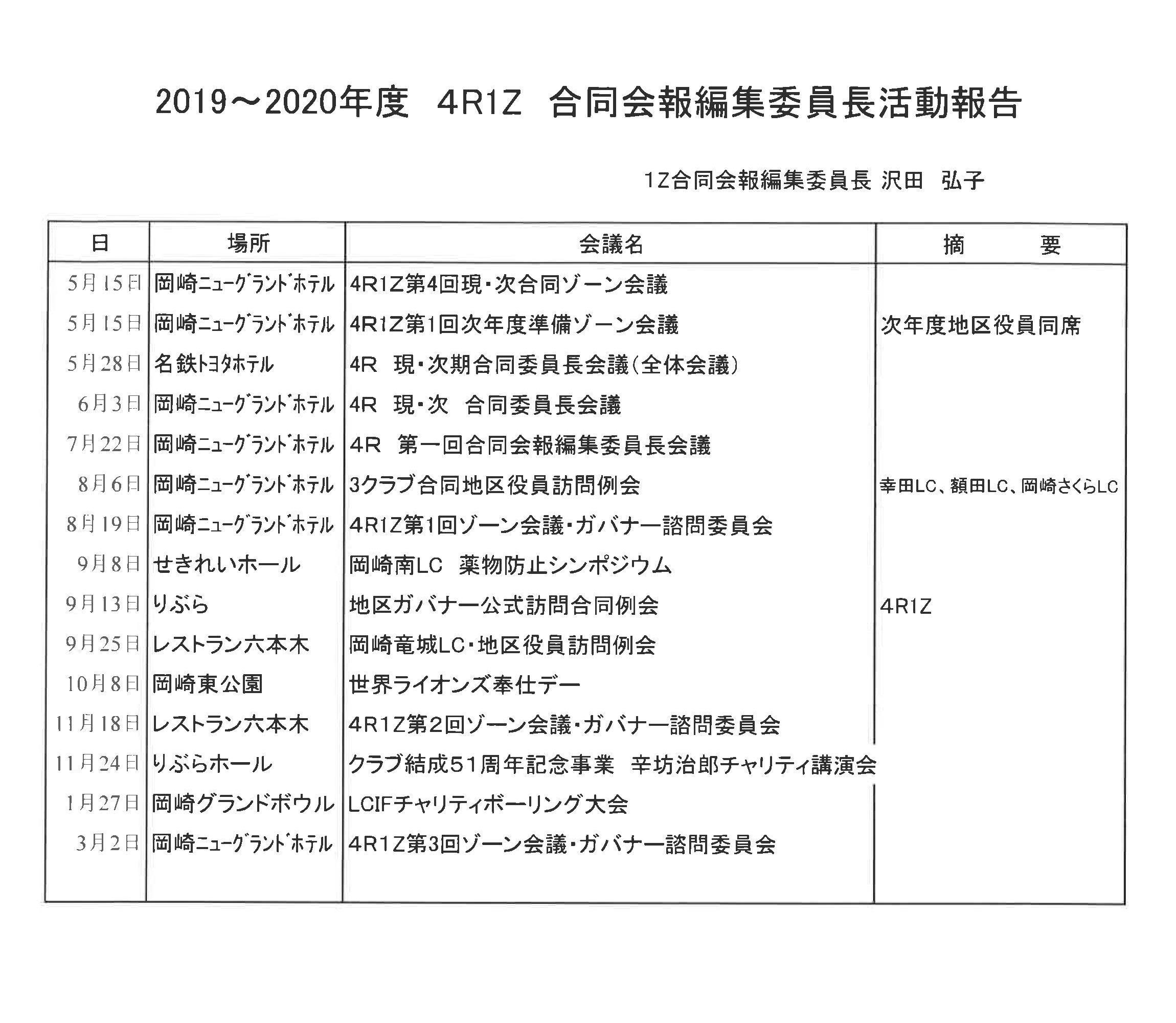 08 4R1Z合同会報編集委員長活動報告