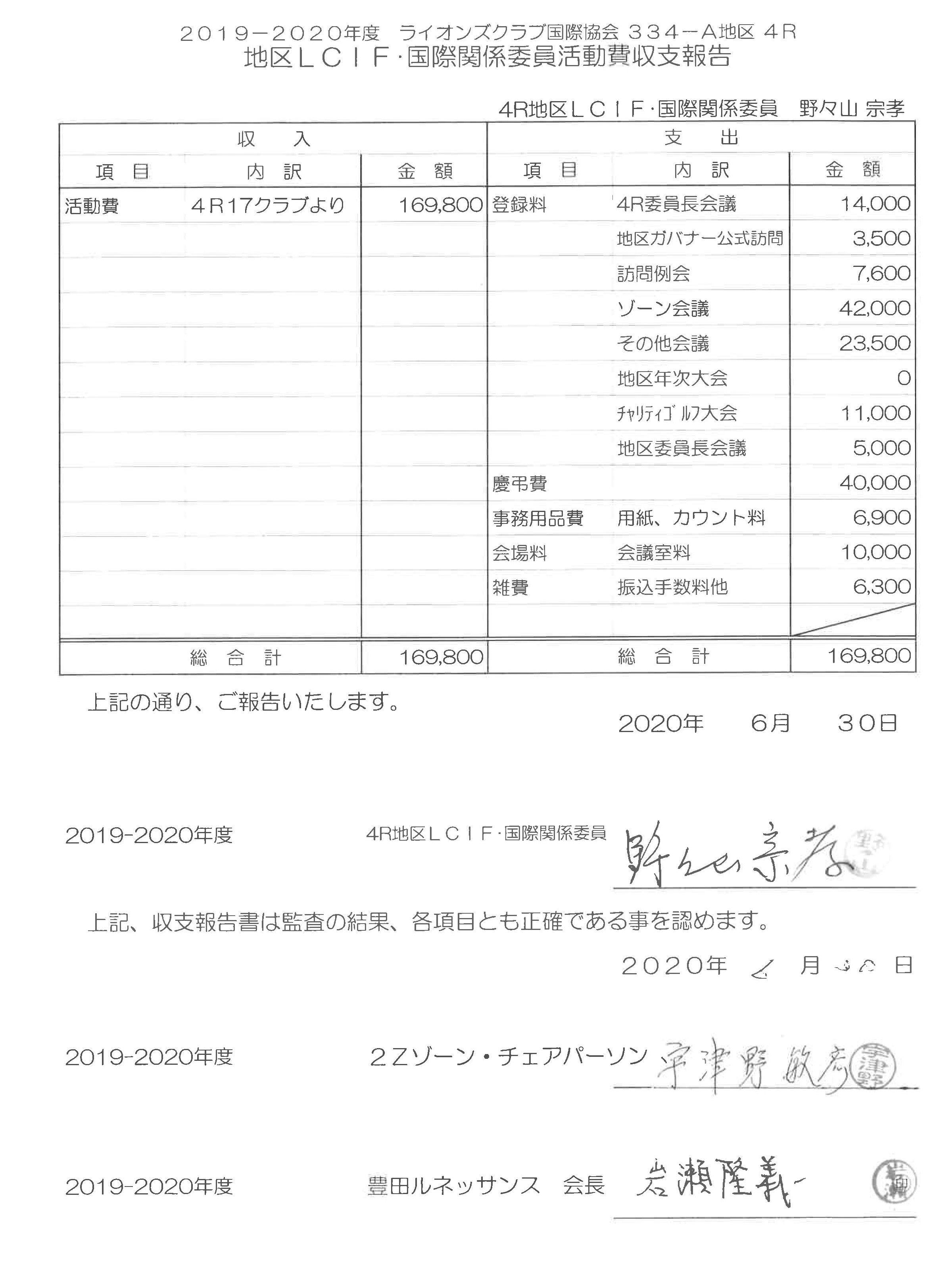 18 4R地区LCIF・国際関係委員活動費収支報告