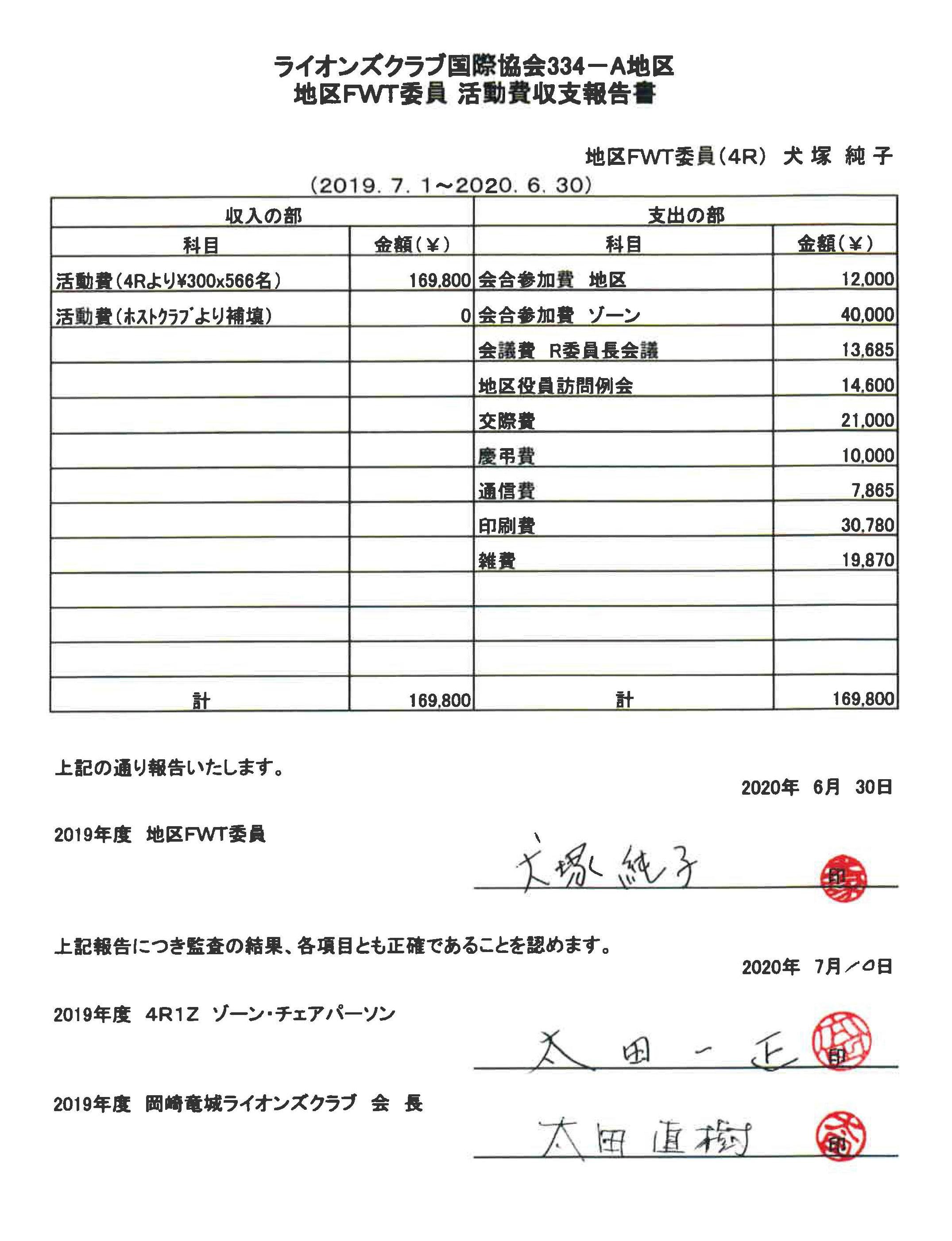 31 4R FWT委員活動費収支報告書