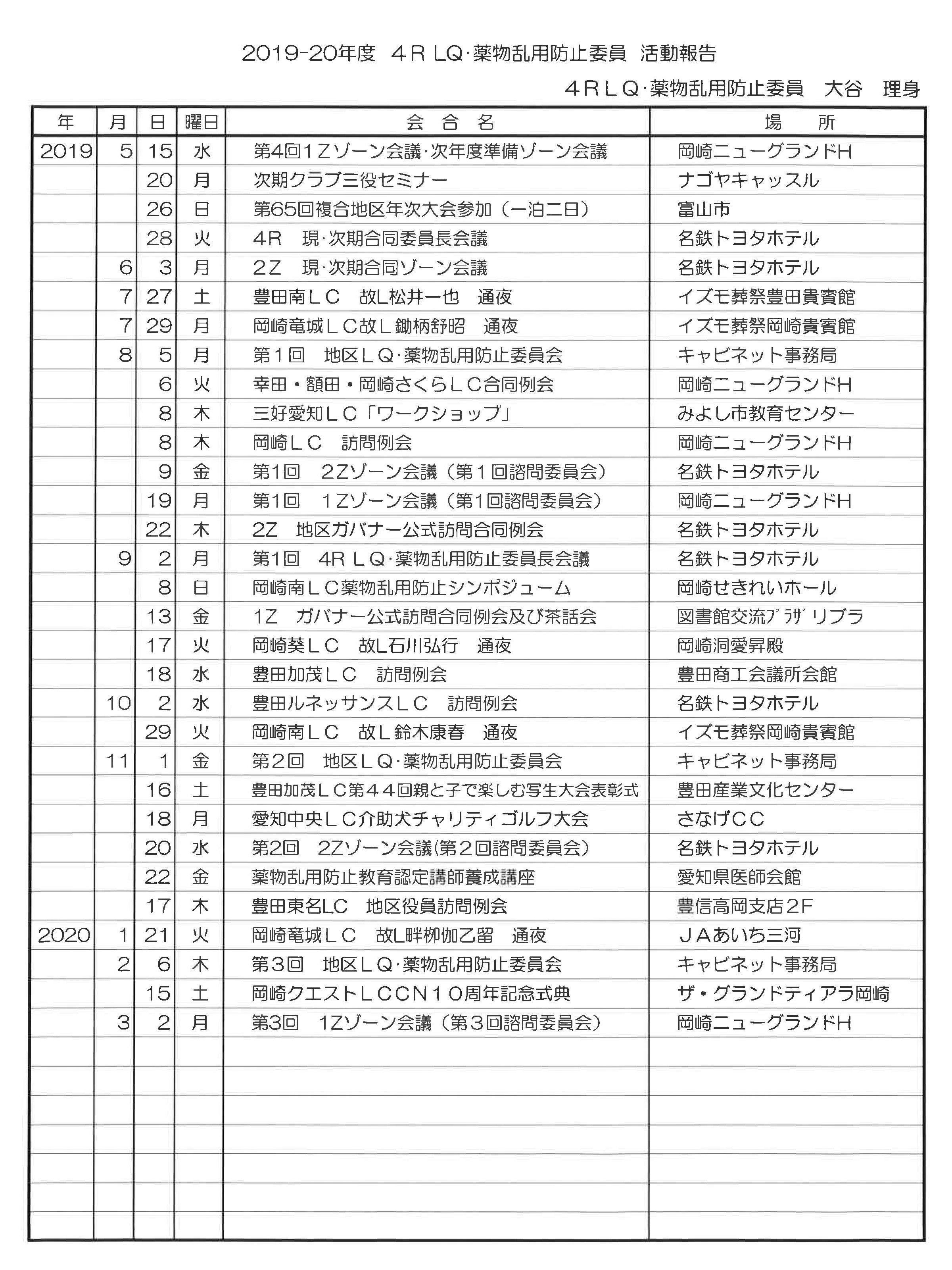 28 4Rライオンズクエスト・薬物乱用防止委員活動報告