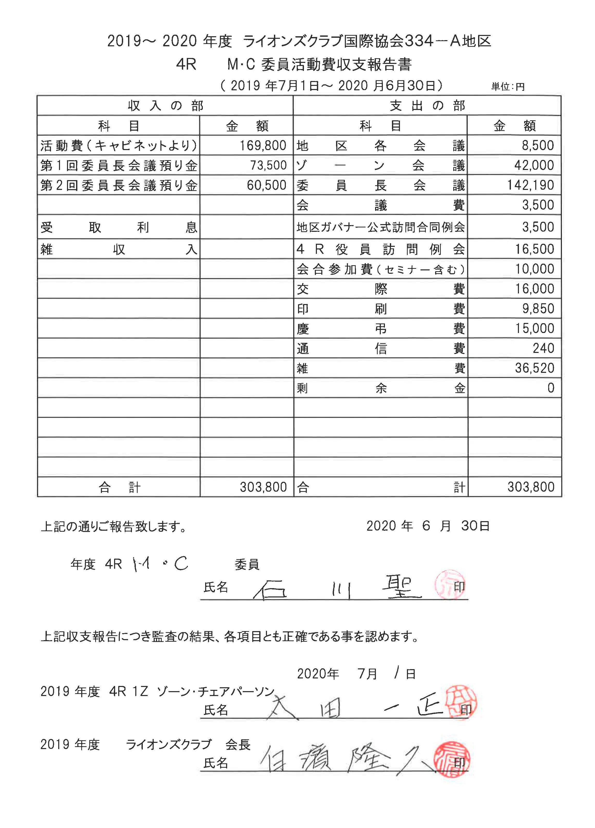 16 4R M・C委員活動収支報告書
