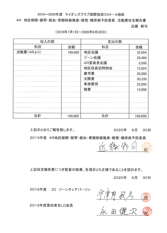 29 4R献眼・献腎・献血・骨髄移植推進・聴覚・糖尿病予防委員活動収支報告書
